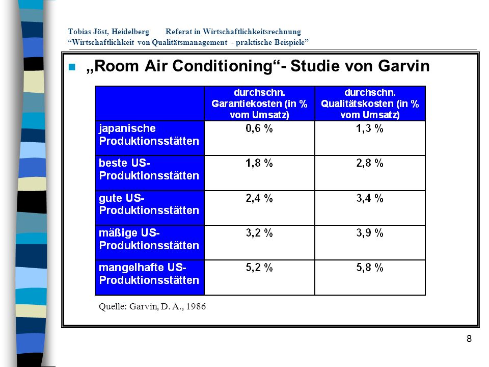 """Room Air Conditioning - Studie von Garvin"