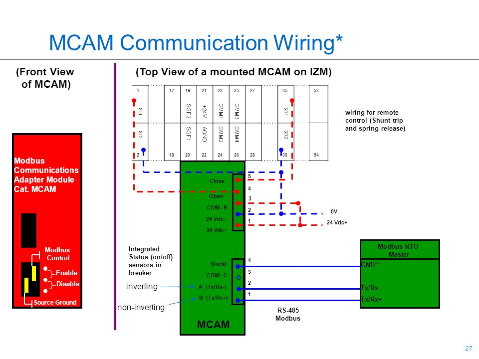 MCAM Communication Wiring*