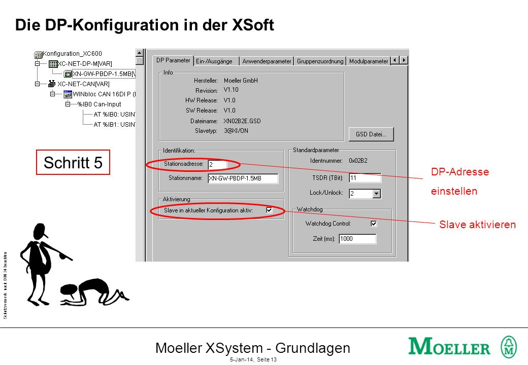 Die DP-Konfiguration in der XSoft