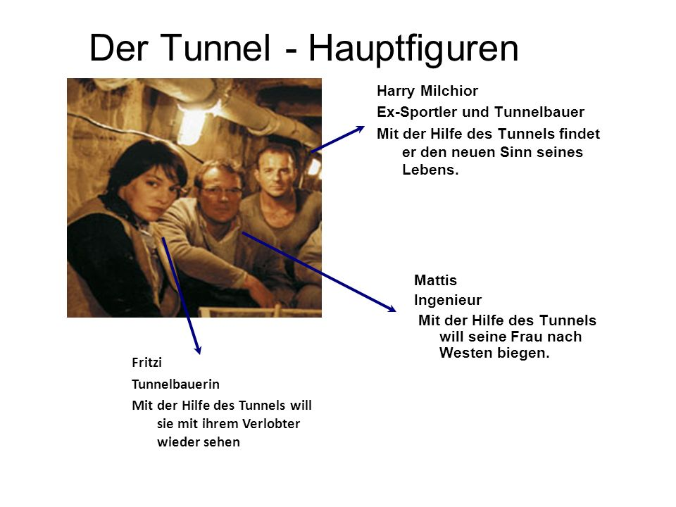 Der Tunnel - Hauptfiguren