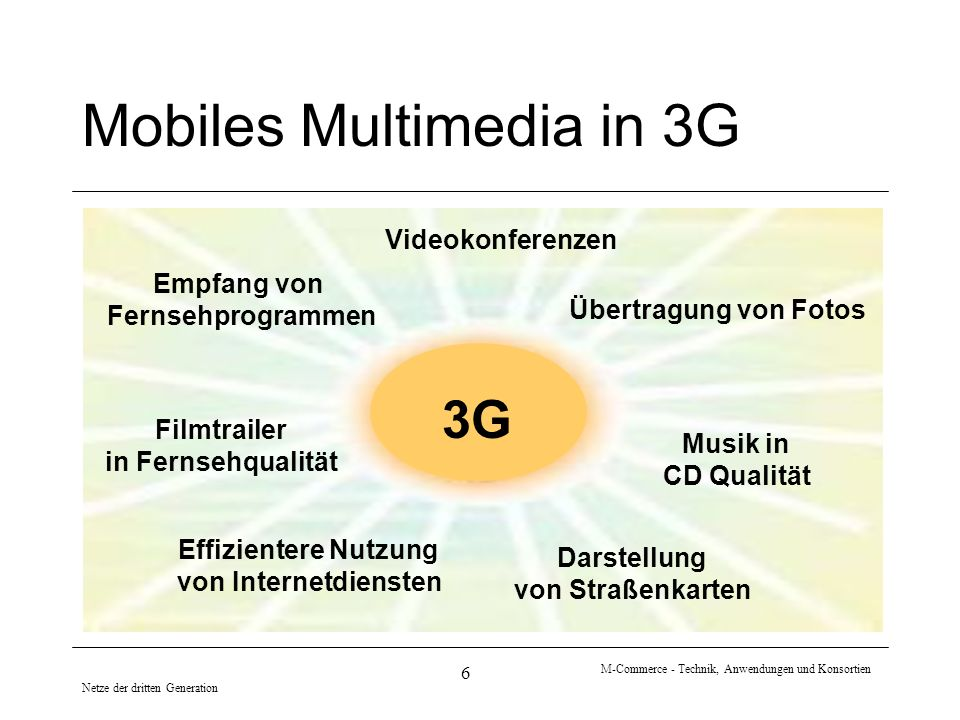 Mobiles Multimedia in 3G
