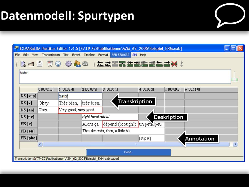 Datenmodell: Spurtypen