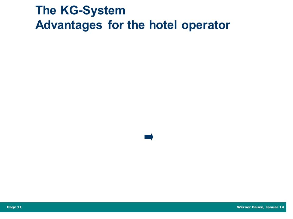 The KG-System Advantages for the hotel operator