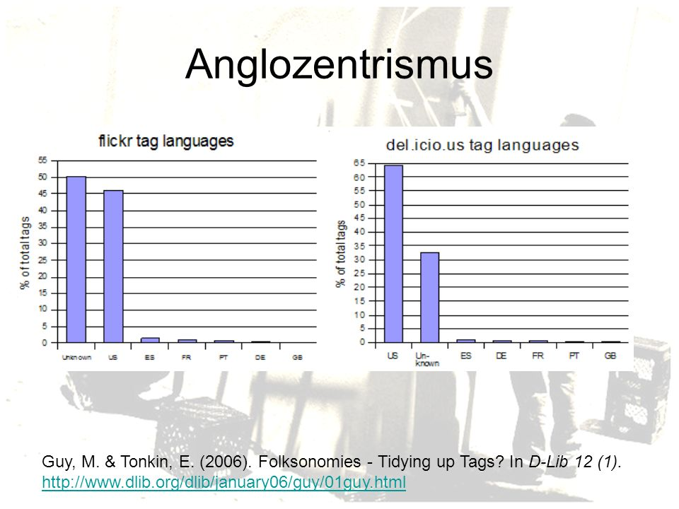 Anglozentrismus