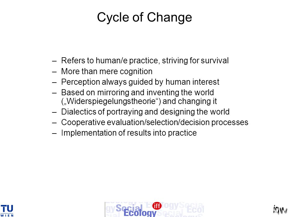 Cycle of Change Refers to human/e practice, striving for survival