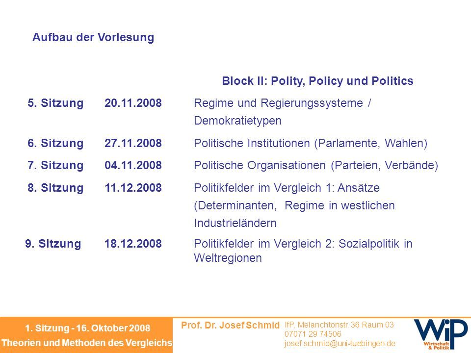 Block II: Polity, Policy und Politics