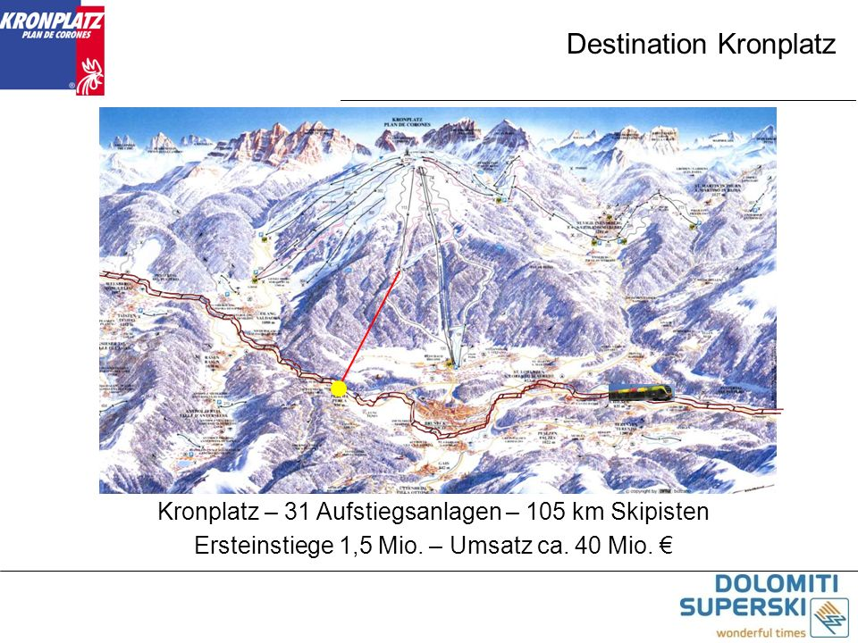 Destination Kronplatz
