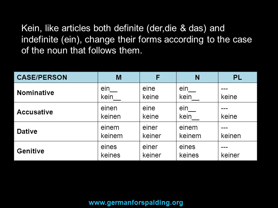 Kein, like articles both definite (der,die & das) and indefinite (ein), change their forms according to the case of the noun that follows them.