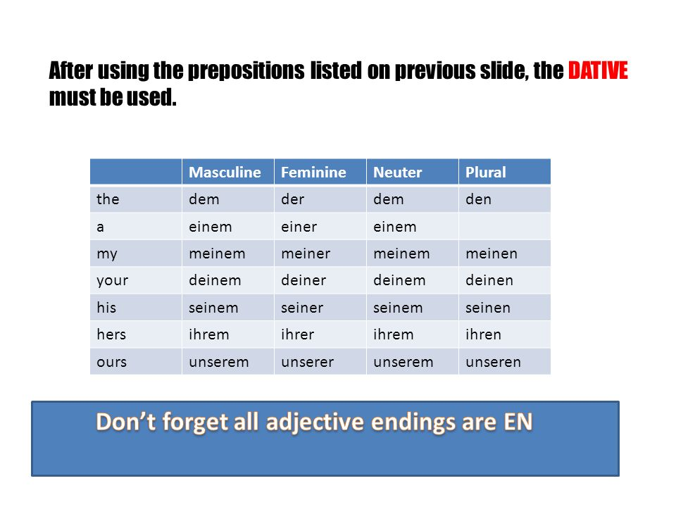 Don't forget all adjective endings are EN