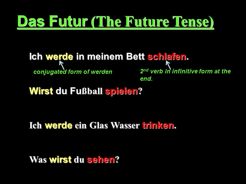 Das Futur (The Future Tense)