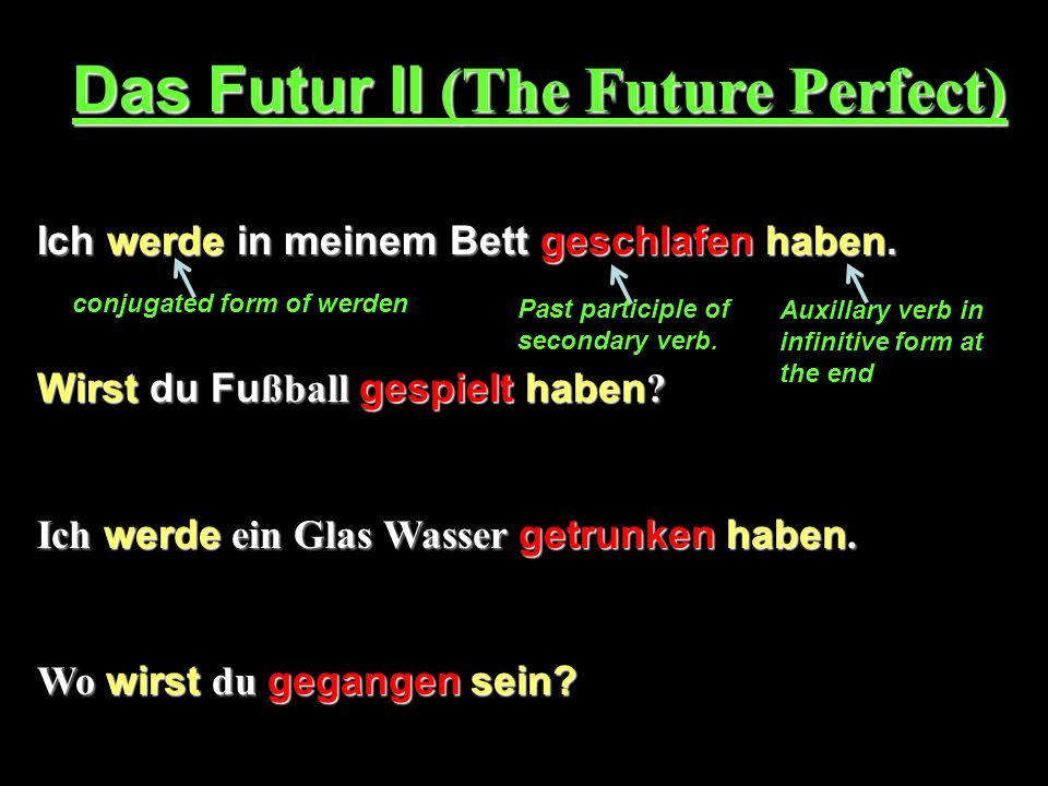 Das Futur II (The Future Perfect)