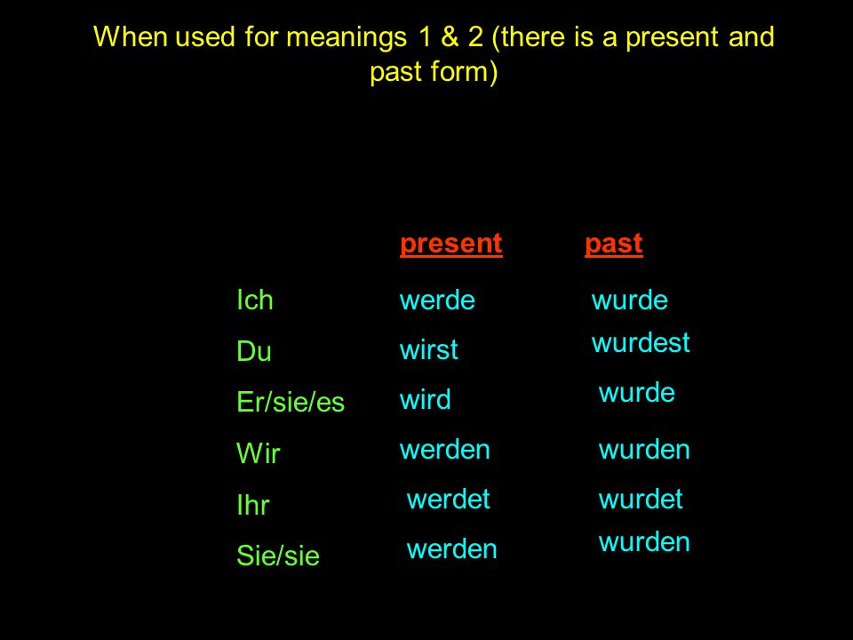 When used for meanings 1 & 2 (there is a present and past form)
