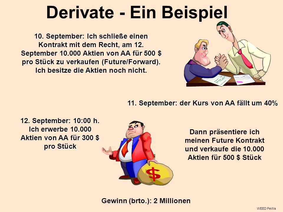 27 derivate ein beispiel - Derivate Beispiel