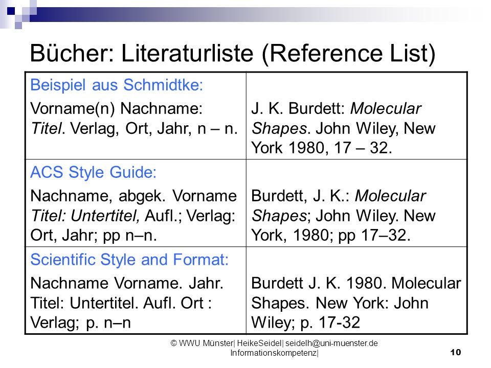Bücher: Literaturliste (Reference List)