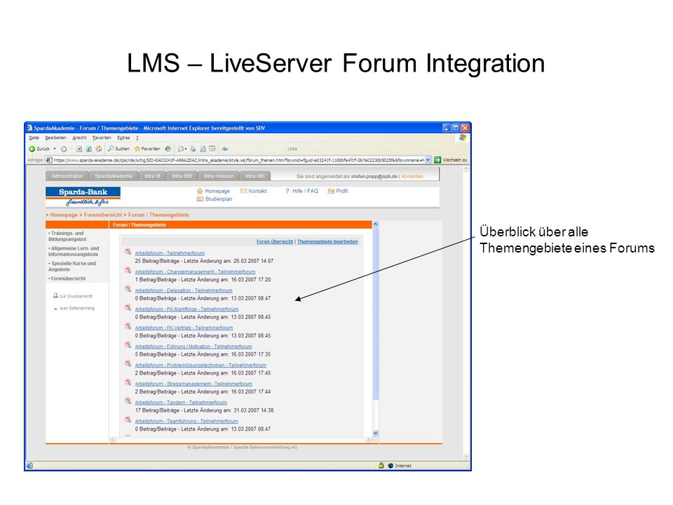 LMS – LiveServer Forum Integration