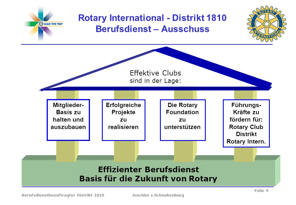 Rotary International - Distrikt 1810 Berufsdienst – Ausschuss