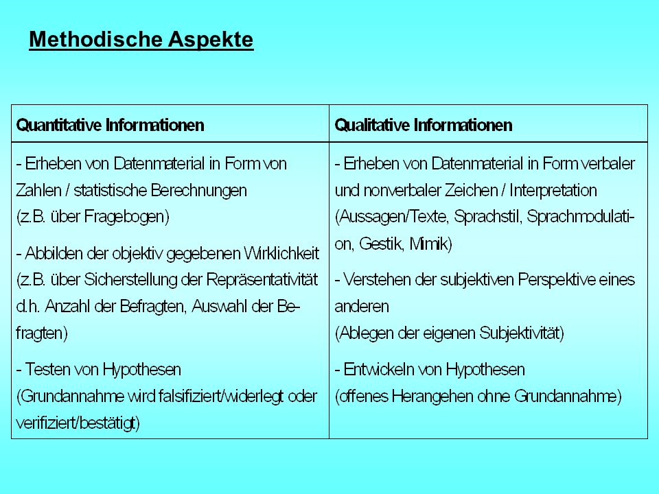 Methodische Aspekte