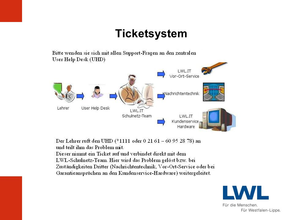 Ticketsystem