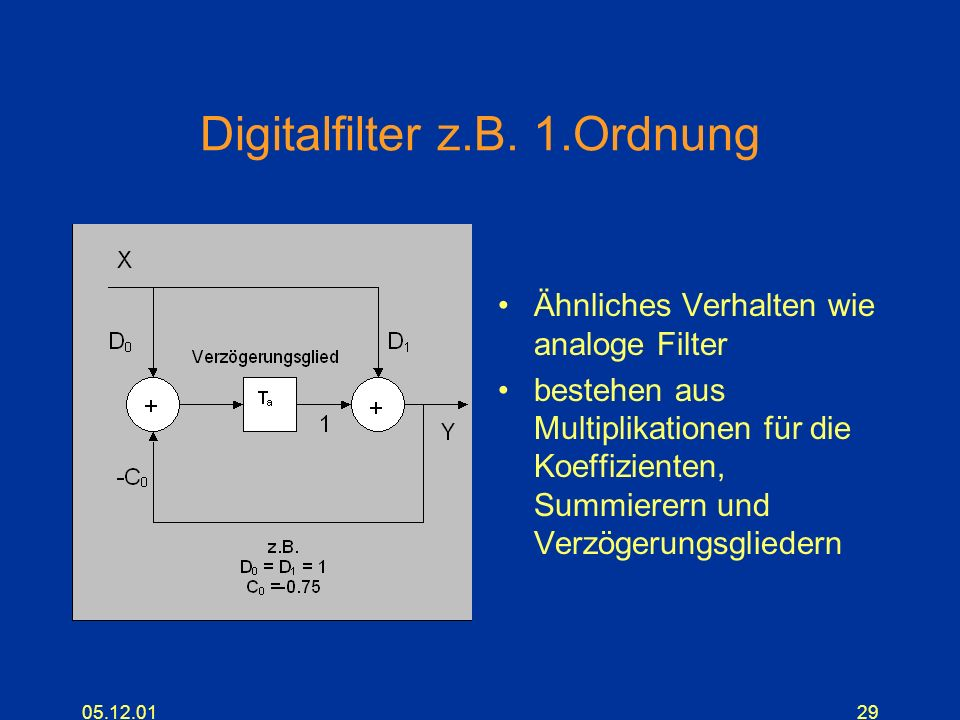 Digitalfilter z.B. 1.Ordnung