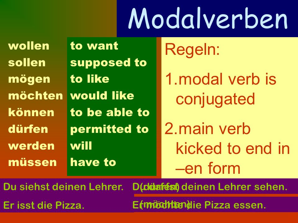 Modalverben Regeln: modal verb is conjugated