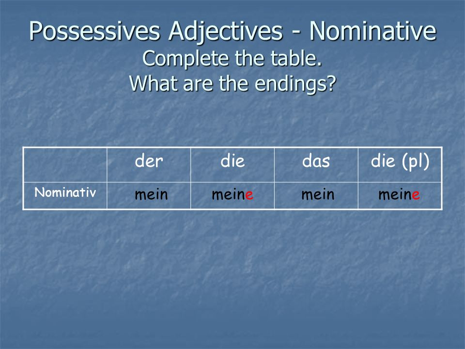 Possessives Adjectives - Nominative Complete the table