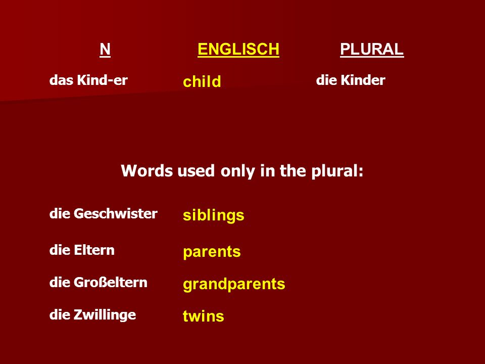 Words used only in the plural: