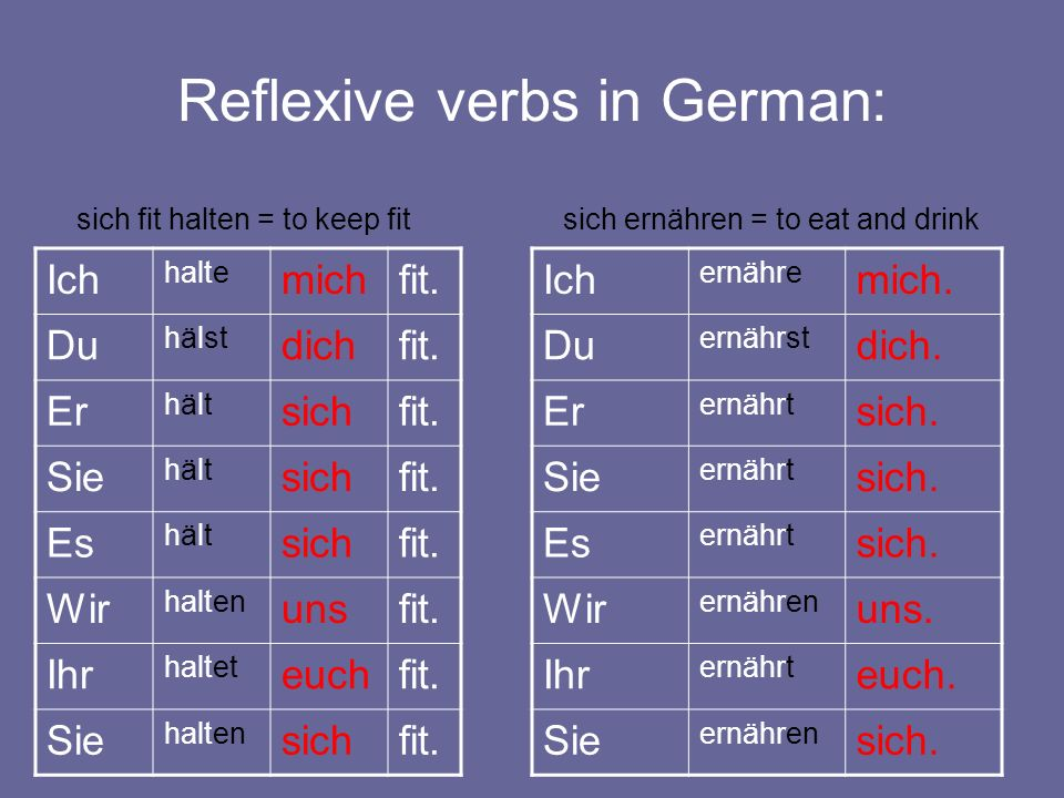 Reflexive verbs in German: