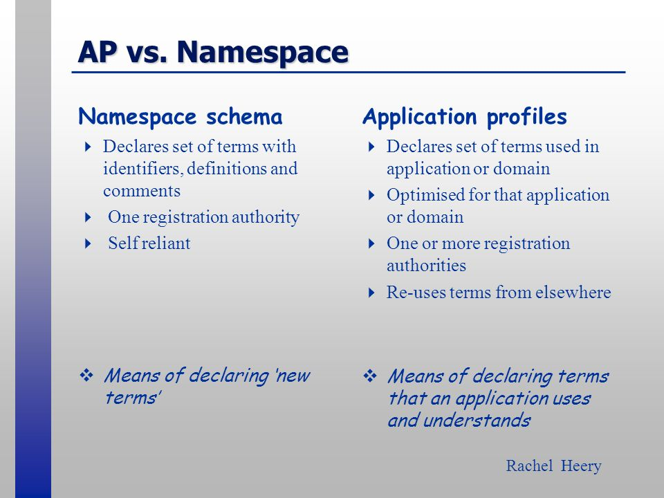 AP vs. Namespace Namespace schema Application profiles
