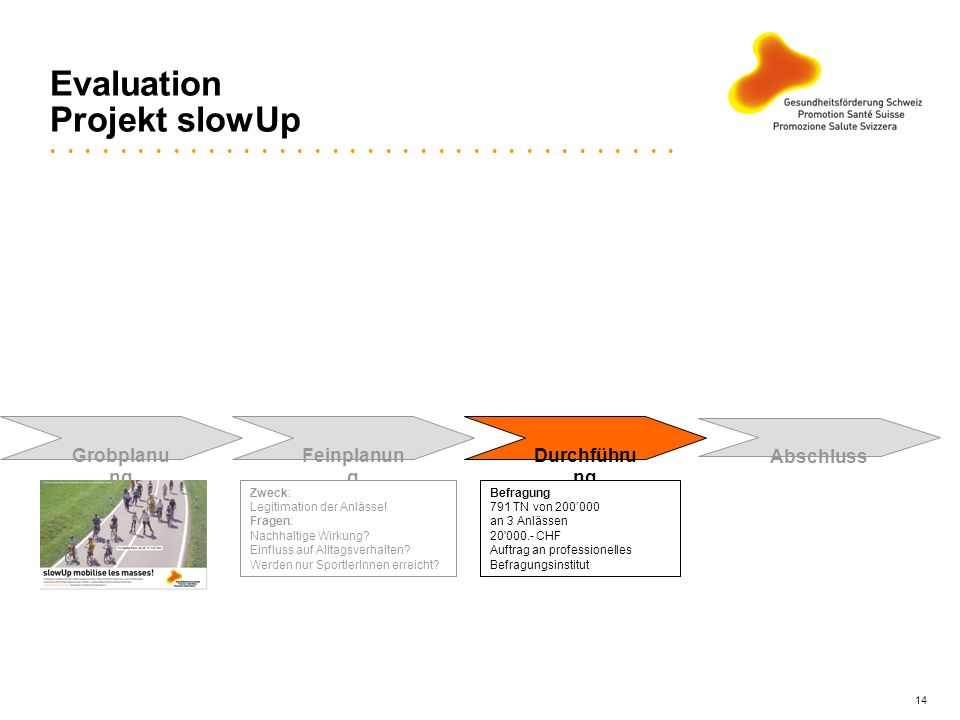 Evaluation Projekt slowUp