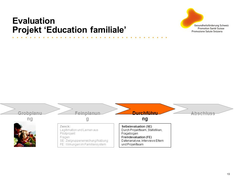 Evaluation Projekt 'Education familiale'