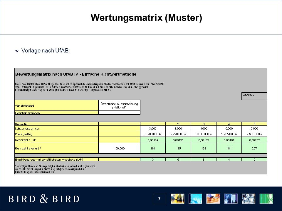 Wertungsmatrix (Muster)