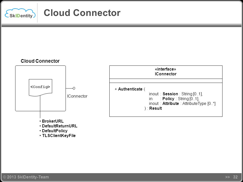 Cloud Connector Cloud Connector «interface» IConnector <Config>