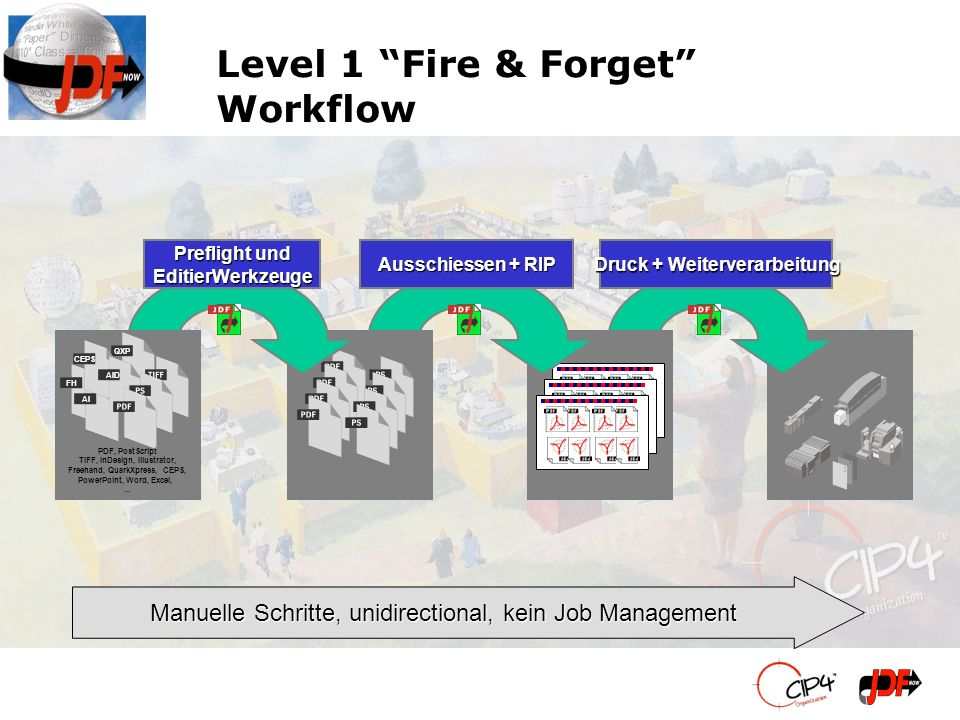 Level 1 Fire & Forget Workflow