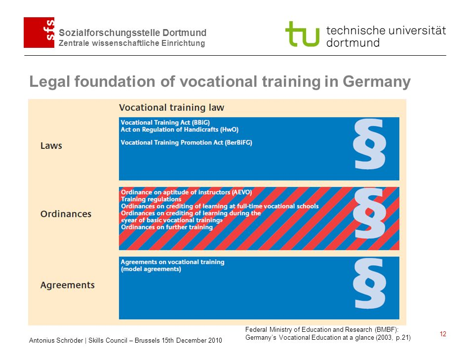 Legal foundation of vocational training in Germany