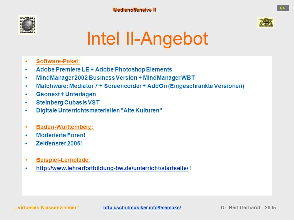 Intel II-Angebot Software-Paket:
