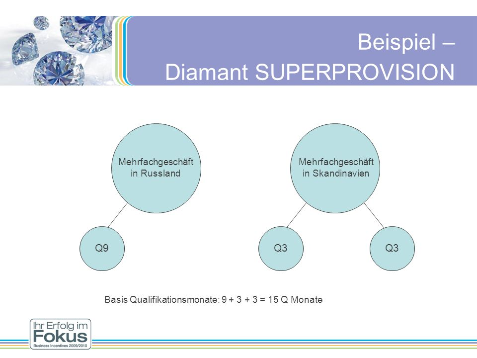 Diamant SUPERPROVISION