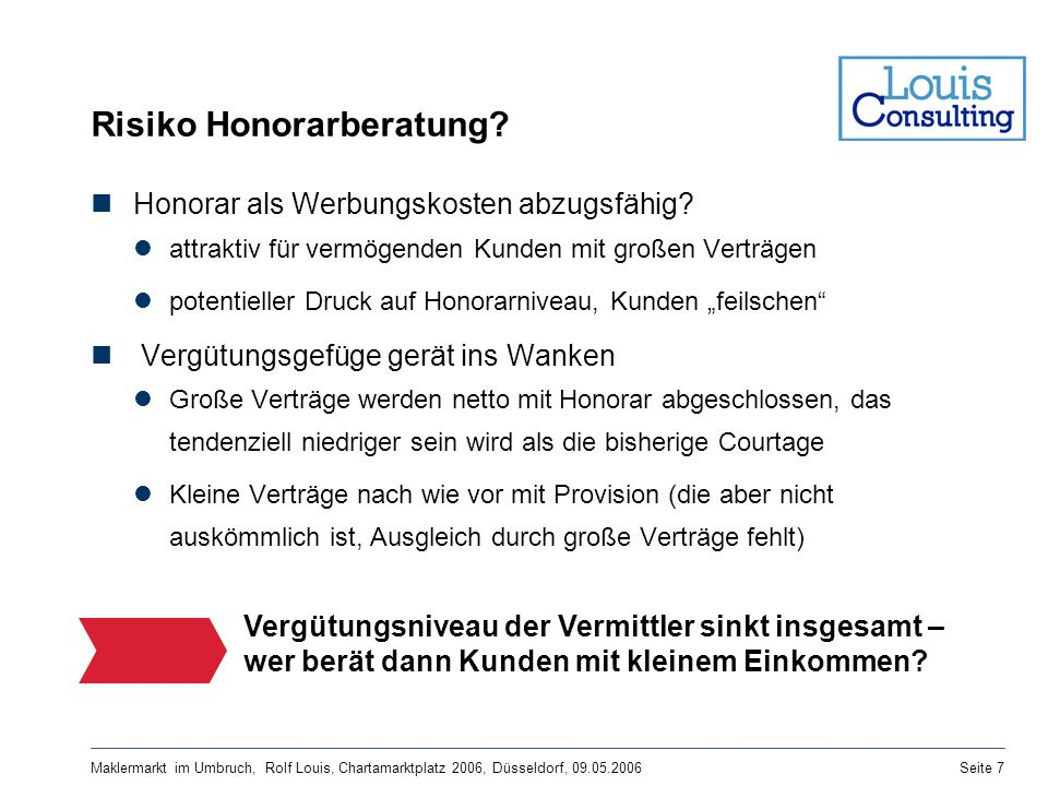 Risiko Honorarberatung