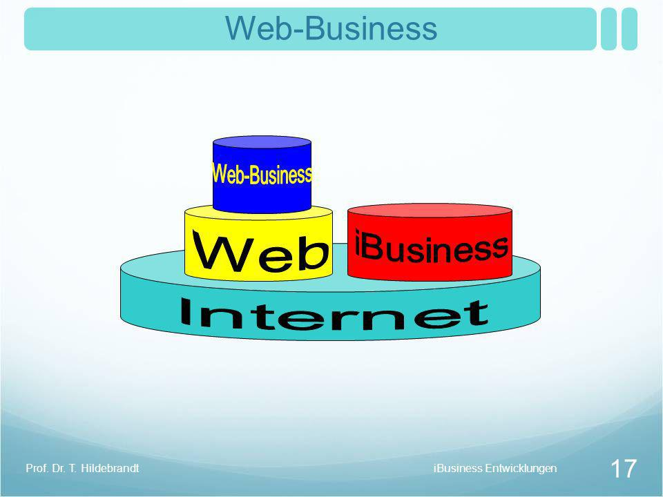 Web-Business Web iBusiness Internet Web-Business