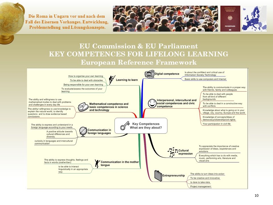 EU Commission & EU Parliament KEY COMPETENCES FOR LIFELONG LEARNING