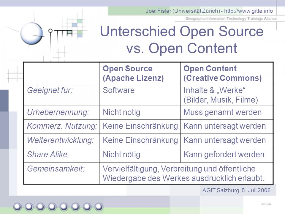 Unterschied Open Source vs. Open Content