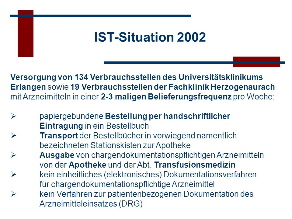 IST-Situation 2002