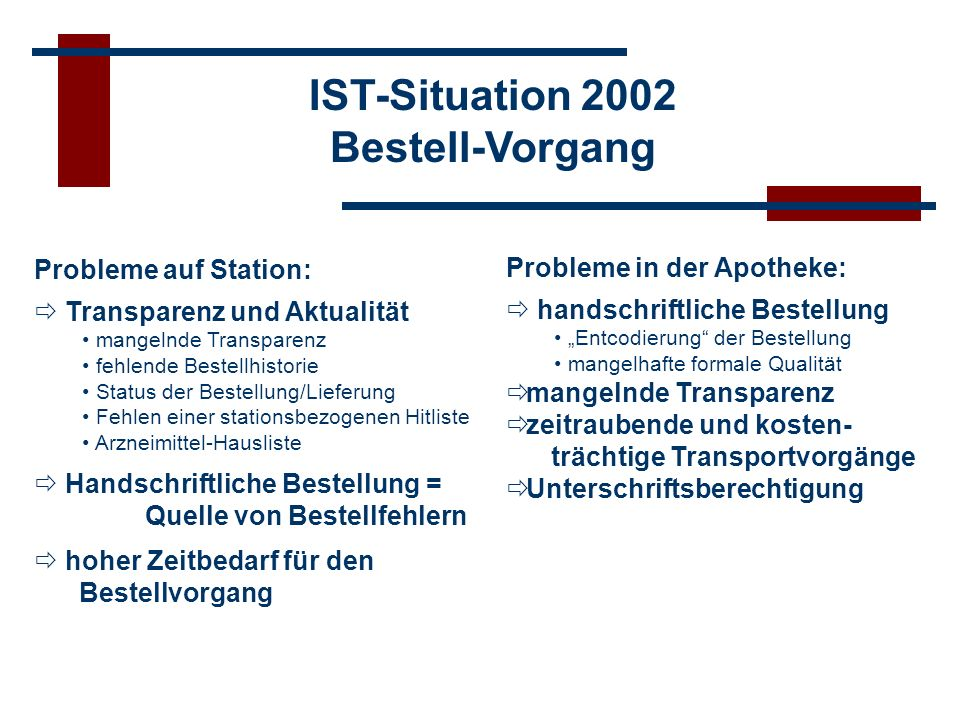 IST-Situation 2002 Bestell-Vorgang