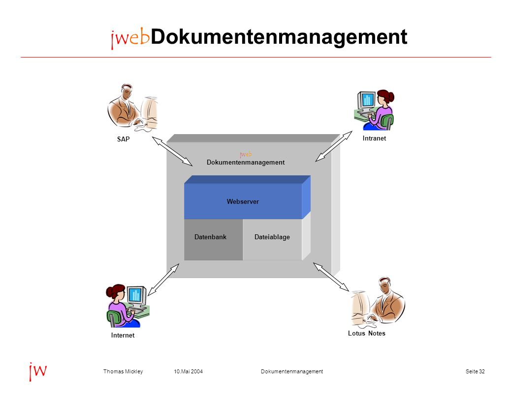 jwebDokumentenmanagement