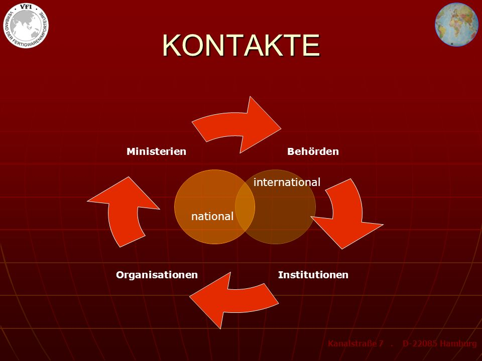 KONTAKTE international national Kanalstraße 7 . D Hamburg