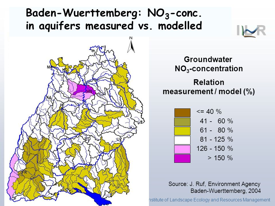 Groundwater NO3-concentration measurement / model (%)