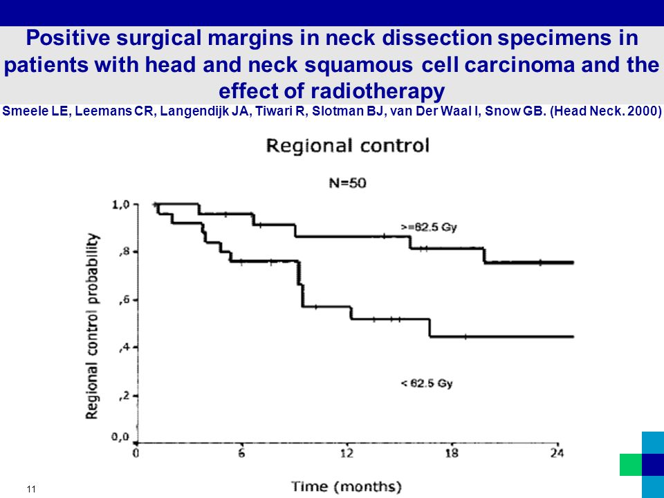 Positive surgical margins in neck dissection specimens in patients with head and neck squamous cell carcinoma and the effect of radiotherapy Smeele LE, Leemans CR, Langendijk JA, Tiwari R, Slotman BJ, van Der Waal I, Snow GB.
