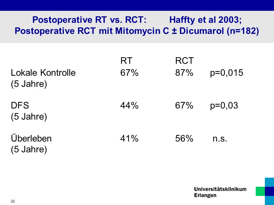 Postoperative RT vs. RCT: