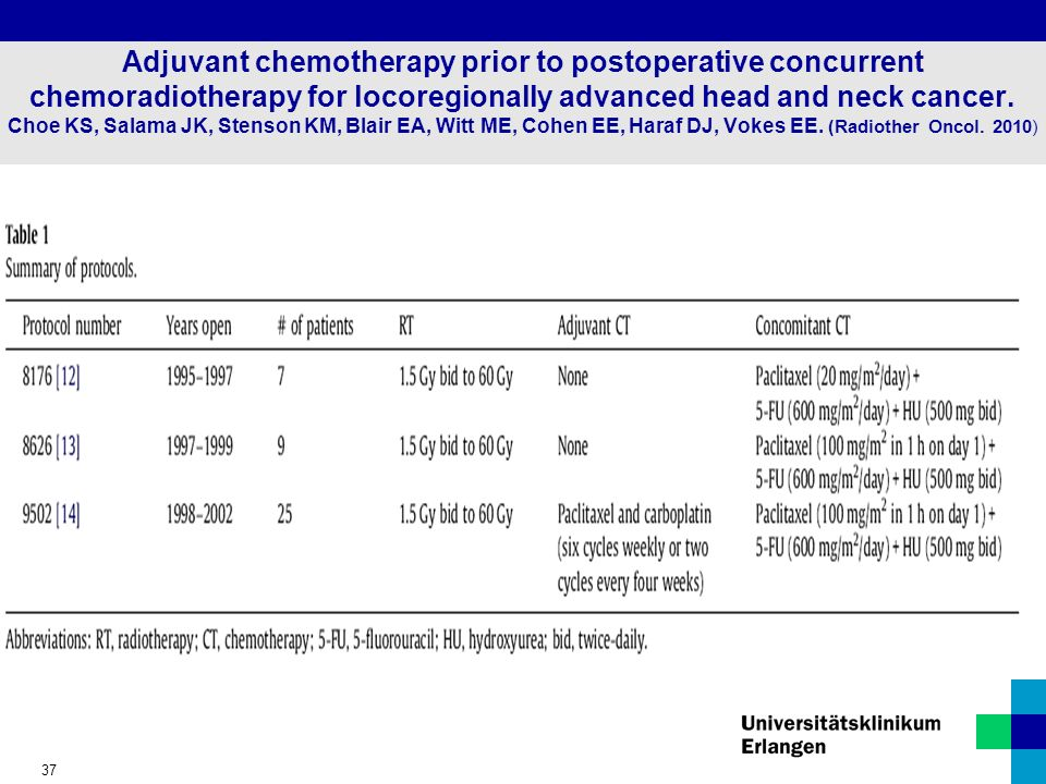Adjuvant chemotherapy prior to postoperative concurrent chemoradiotherapy for locoregionally advanced head and neck cancer.