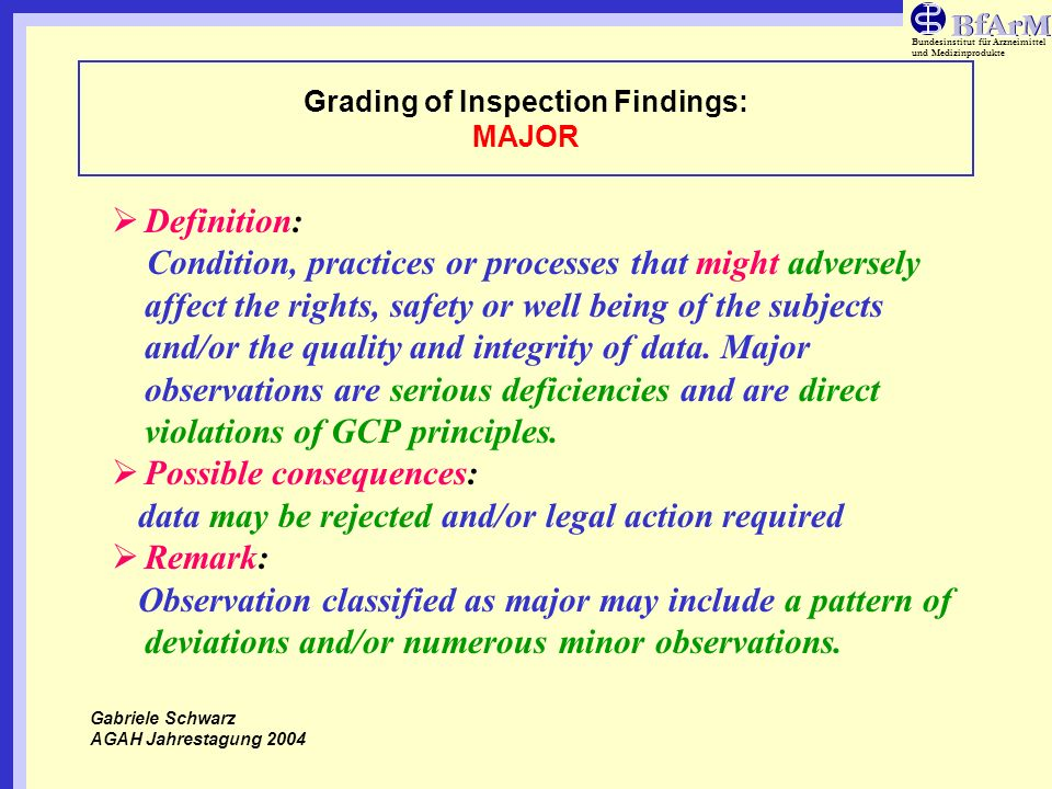Grading of Inspection Findings: MAJOR
