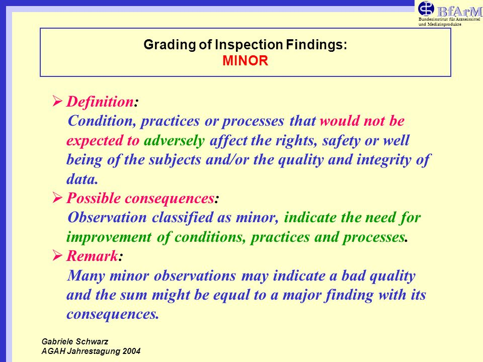 Grading of Inspection Findings: MINOR